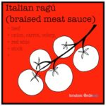 italian ragu recipe and illustration by Edith Dourleijn for Edie eats Food Blog